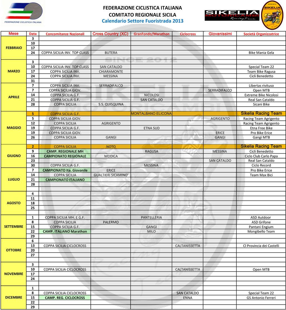 Fci Calendario.Calendario Gare Sikelia Motoricambi Racing Team